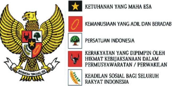 Demi Pancasila, Pemuda Lintas Profesi dan Agama Rumuskan Gerakan Kebangsaan Indonesia